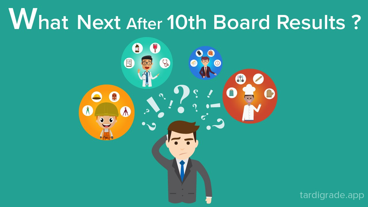 What Next after 10th Board Results