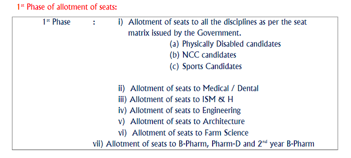 KCET 2020 Procedure of Seat Allotment first phase