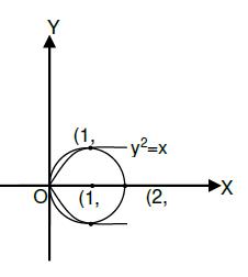 Solition Image